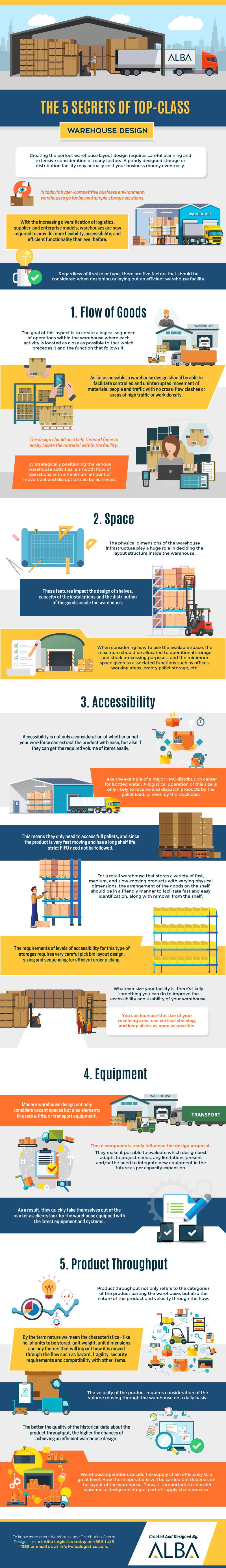 The 5 Secrets of Top-Class Warehouse Design-01