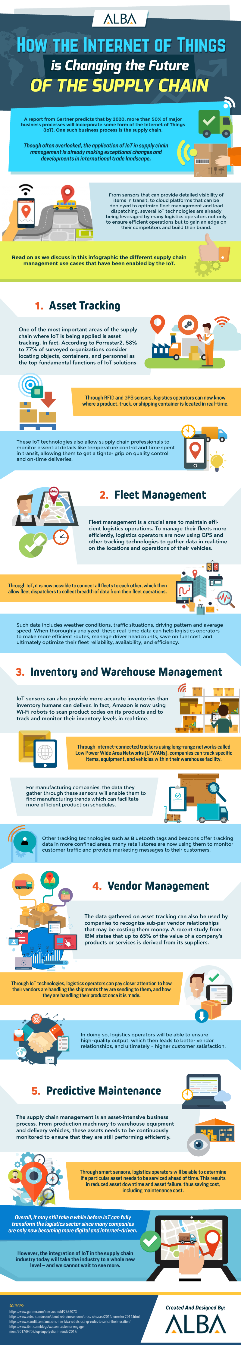 How the Internet of Things is Changing the Future of the Supply Chain - Infographic